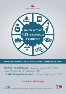 Budżet po ludzku